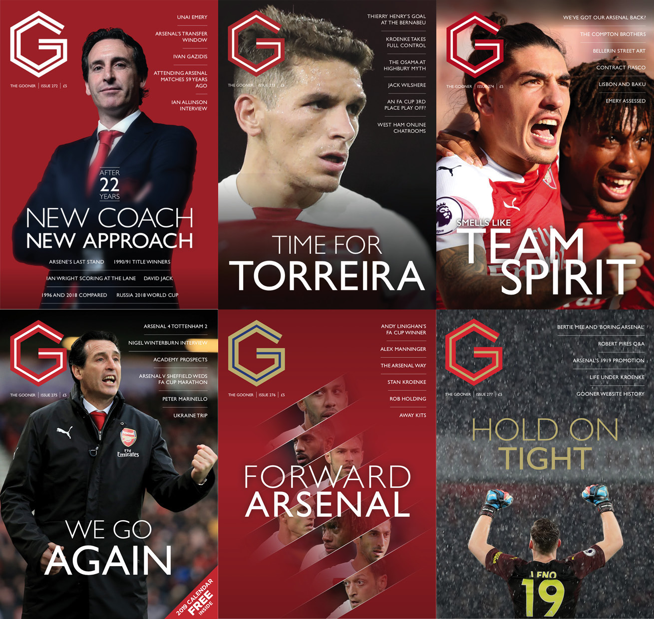 The Gooner Survey 2019 Results – Part Three